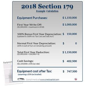 2018-Section-179-deduction-example