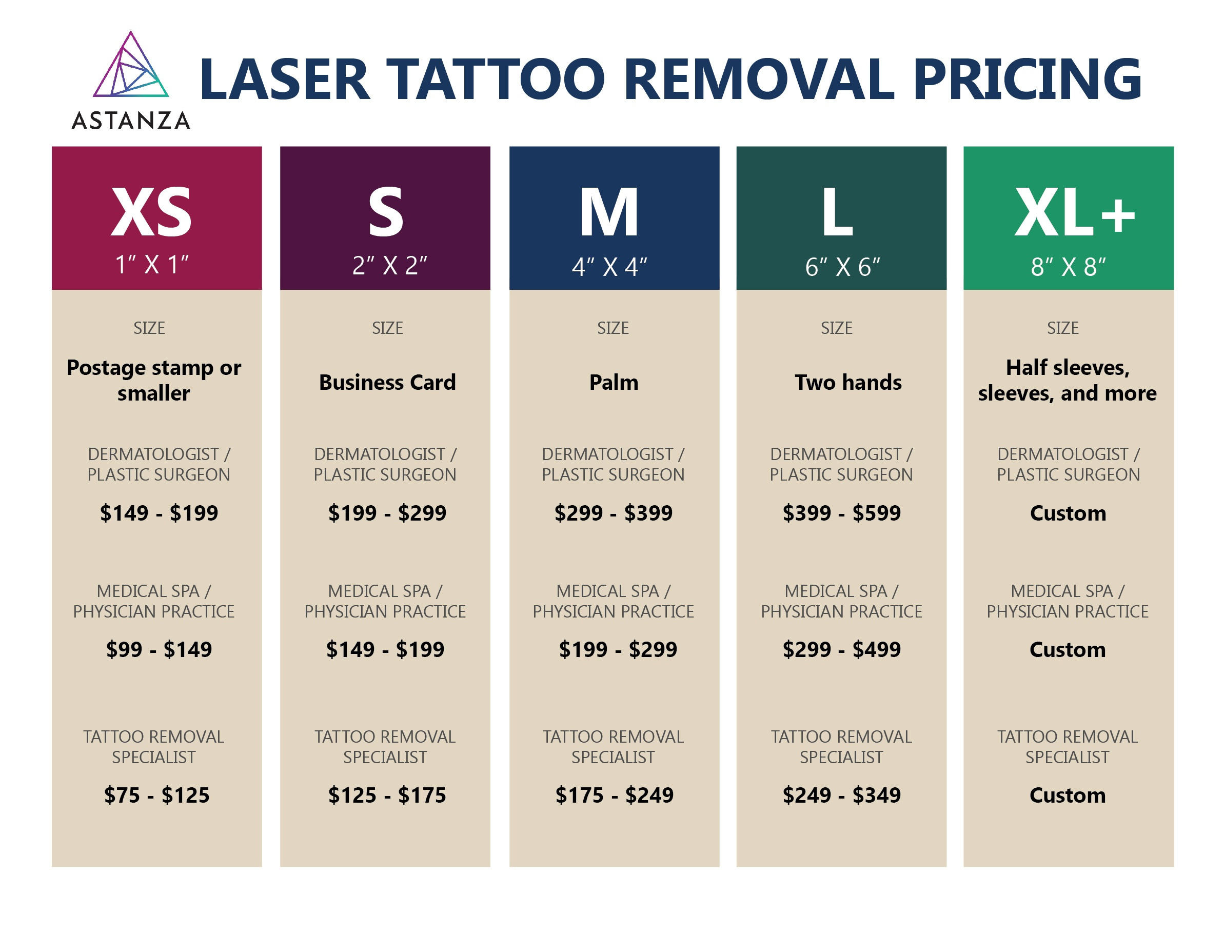 laser tattoo removal pricing size