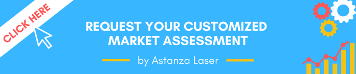 Request a Customized Market Assessment by Astanza Laser