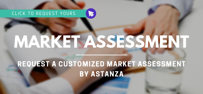 Click to request your customized Market Assessment by Astanza Laser